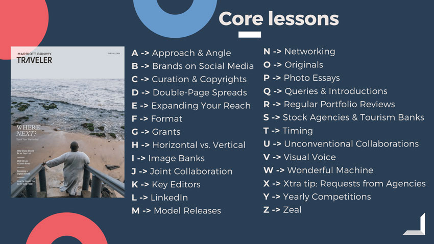 Lola Akerstrom's Geotraveler Media Academy core lessons from A to Z